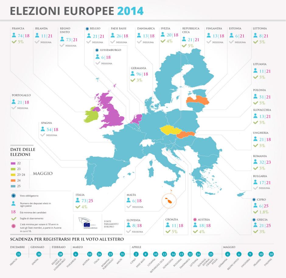 europee infografica